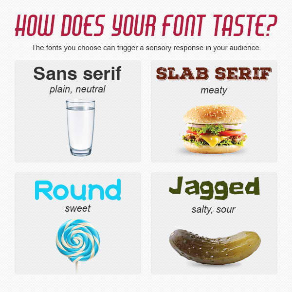 how-does-your-font-taste